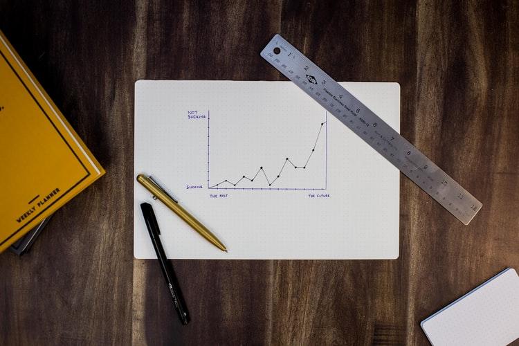1. Analyze The Market